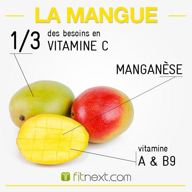 [FIT'ALIMENT] La mangue est un fruit tropical aussi beau que bon, et il possède aussi de nombreuses vertus ! On vous dit tout.