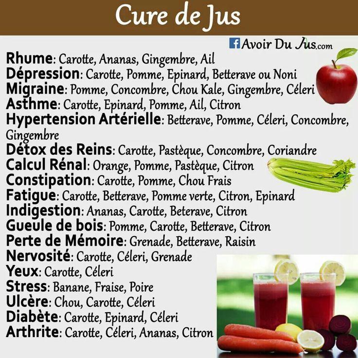 Cure de jus (fruits et légumes)