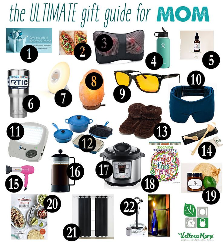 2017 Ultimate Holiday Gift Giving Guide (For Everyone On Your List!)  Instant PotMom GiftsKitchen ...