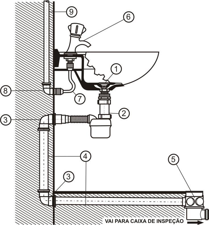 """Ligação de lavatório com sifão 1) Válvula para Lavatório 78"""" 2) Sifão Mobyl -> Hidraulica Pia De Banheiro"""