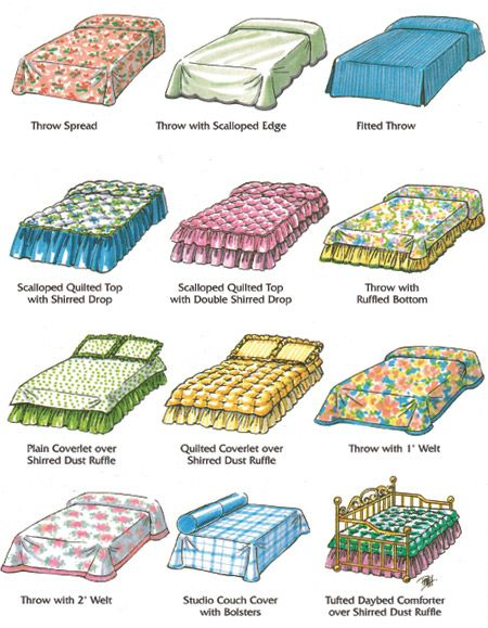Cubicle Curtain Factory   Hospitality Healthcare Bedspreads, Medical  Curtains, Hospital Curtains, Privacy Curtains