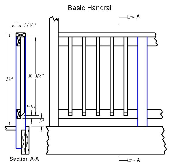 Basic Handrail Dimensions In 2019 Deck Railing Height