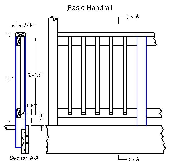 Basic Handrail Dimensions Deck Handrail Patio Railing