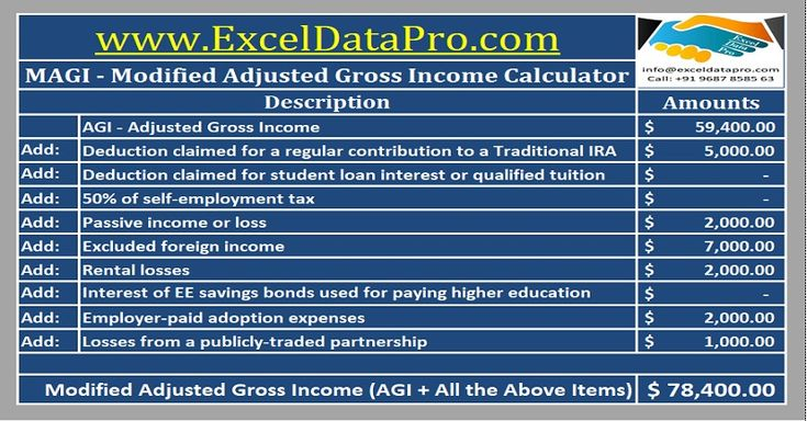 Download Adjusted Gross Income Calculator Excel Template US - income template