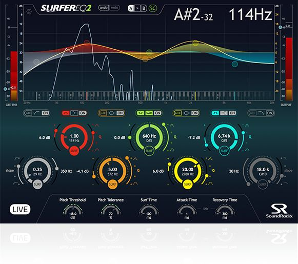 SurferEQ: The Pitch Tracking Equalizer | Sound Radix