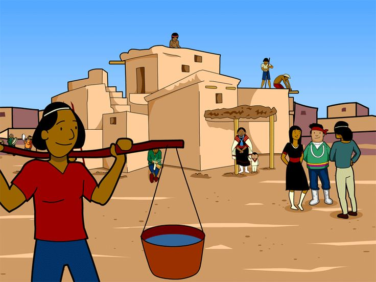 Pueblo, a K-3 social studies resource page with lesson plans and teaching tips,, discusses Native American communities in the Southwest, like the Hopi, Zuni, Acoma, Taos, Santo Domingo, and Laguna.