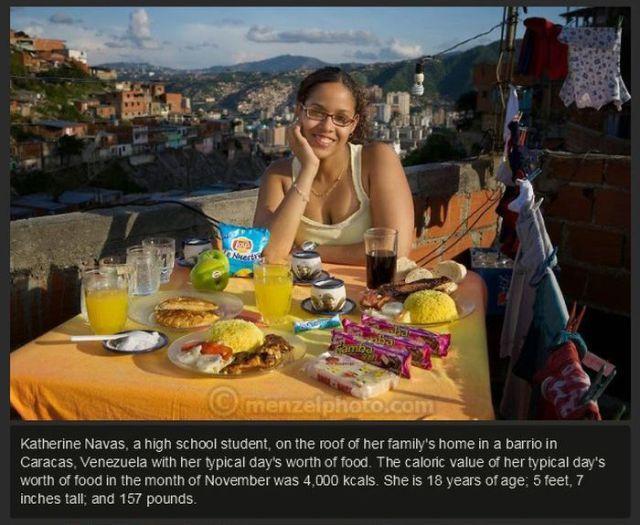 Caracas, Venezuela.  #Food #Venezuela