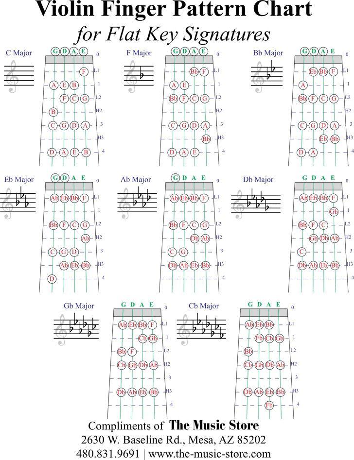32 besten violine Bilder auf Pinterest | Noten, Gitarren und ...