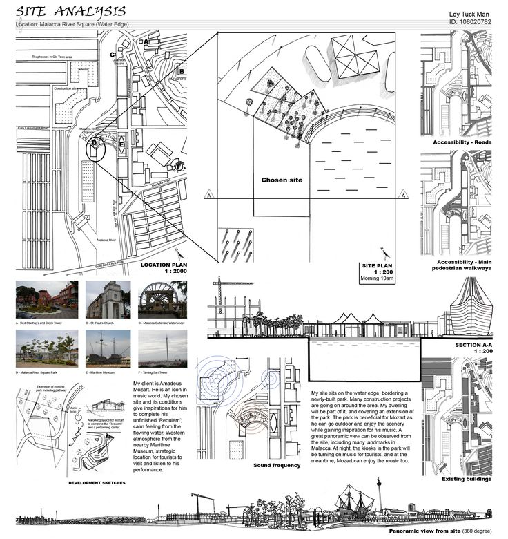 Site Plan Example: 98 Best Site Analysis Examples Images On Pinterest