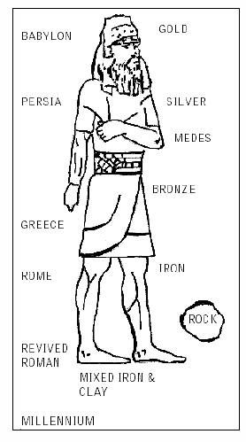 Statue and nebuchadnezzar coloring page sketch coloring page for Nebuchadnezzar coloring page