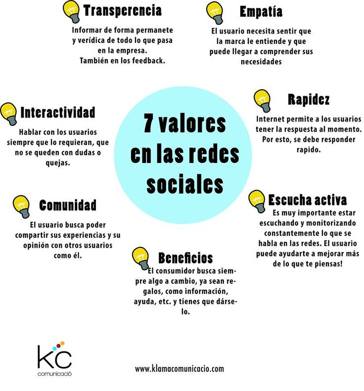 7 valores básicos que las empresas deben trasmitir en las #RedesSociales #MarketingDigital