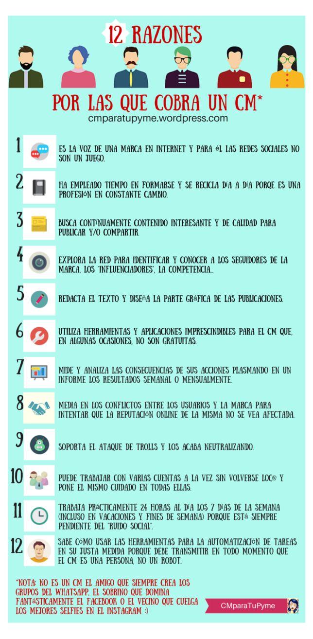 12 razones por las que cobra un Community Manager #infografia #infographic #socialmedia
