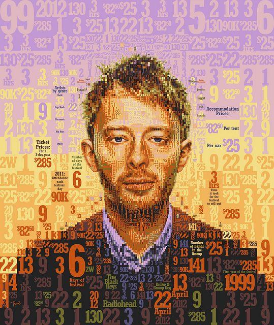 Thom Yorke & Coachella by the numbers for OC Weekly / Charis Tsevis: Art Festivals, Artworks, Graphics Illustrations, Graphics Design, Thom York, Oc Week, Music Festivals, Mosaics Portraits, Chari Tsevi