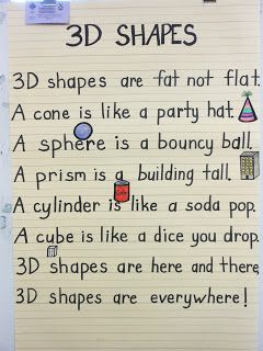 Rhyme to help children remember the names to make connections with the shapes with everyday objects.