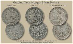 Morgan Silver Dollar Grading