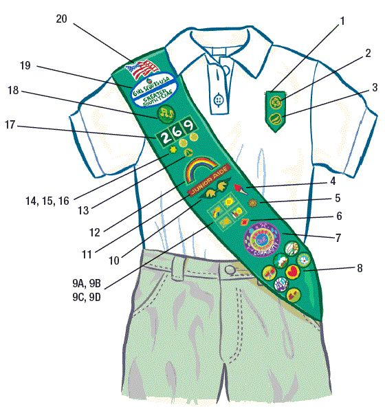Geneva Girl Scouts » Junior Uniform – Placement of Patches and Insignia