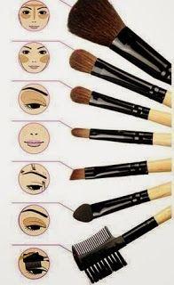 Makyaj Yaparken Hangi Fırçalar Kullanılmalıdır?  Kaynak : http://www.elisicalismalari.com/2013/10/makyaj-yaparken-hangi-fircalar.html