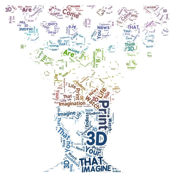The Possibilities Are Endless! If You Can Think It. We Can Print It! imaginethat-3d.com