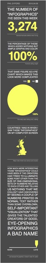 Infographic infographic just-funny