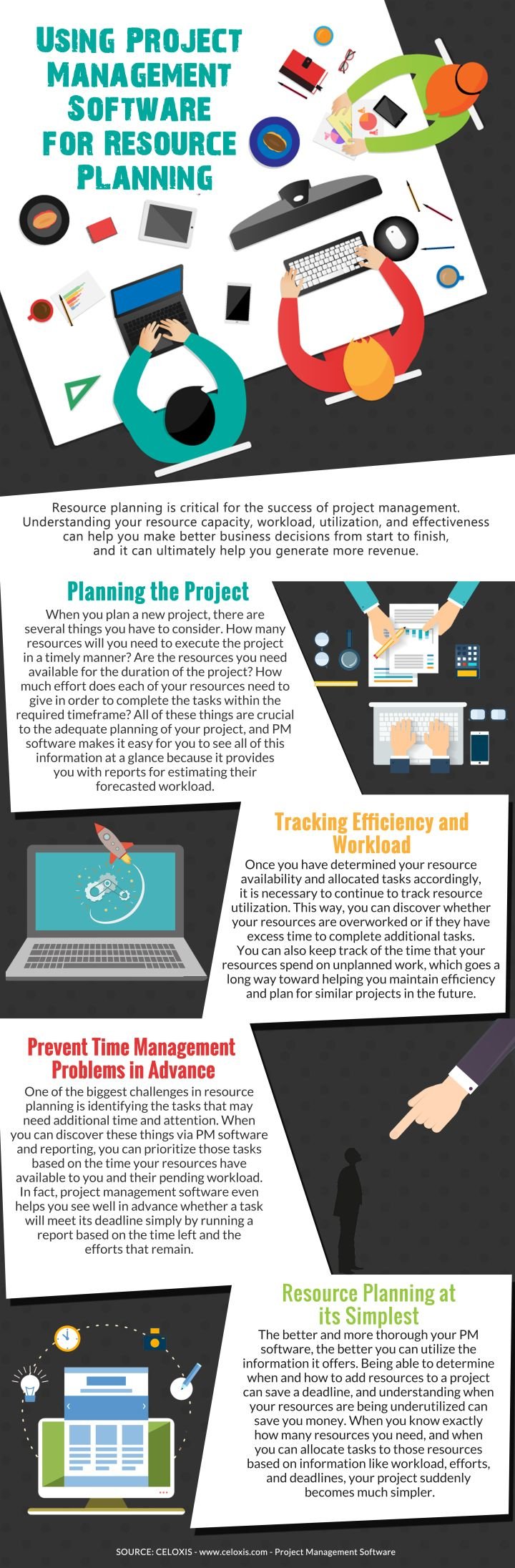 25 best celoxis project management software images on pinterest infographic using project management software for resource planning 1betcityfo Image collections