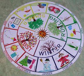 """zu meinem material """"jahreskreis"""" auf  www.ws-montessori.at (bestnr. 144010) - siehe onlinekatalog - gibt es hier kopiervorlagen zum selb..."""