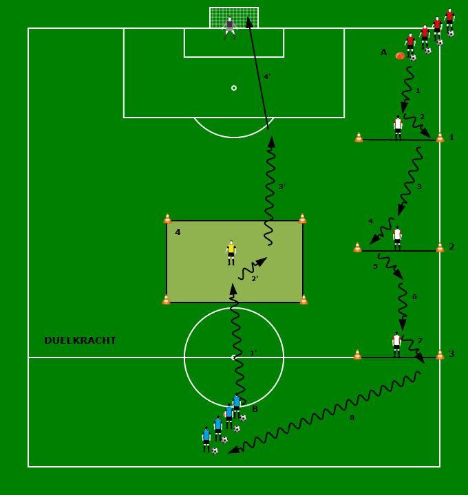 Fysieke trainingen voor uw voetbaltrainingen