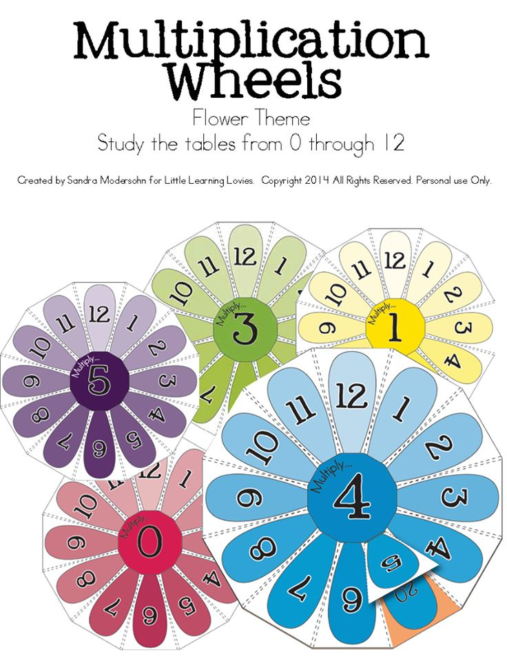 MULTIPLICATION WHEEL -- New from Little Learning Lovies. Our Multiplication Flower Wheels are ready for you to print right now and start practicing those multiplication facts in a fun new way. I hope you enjoy them!