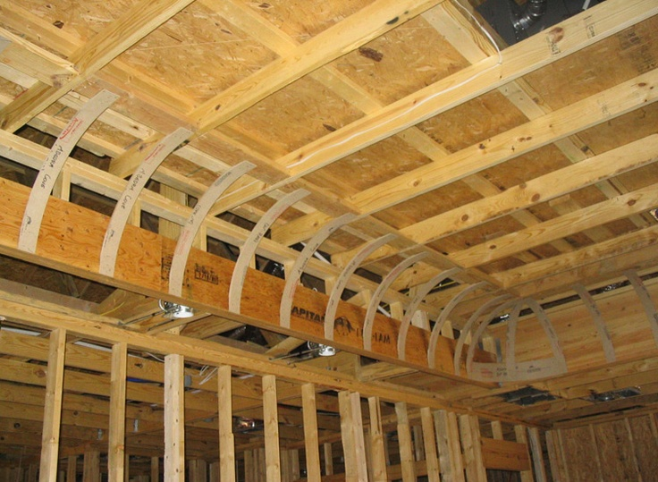 10 Ideas About Ceiling Coving On Pinterest Victorian