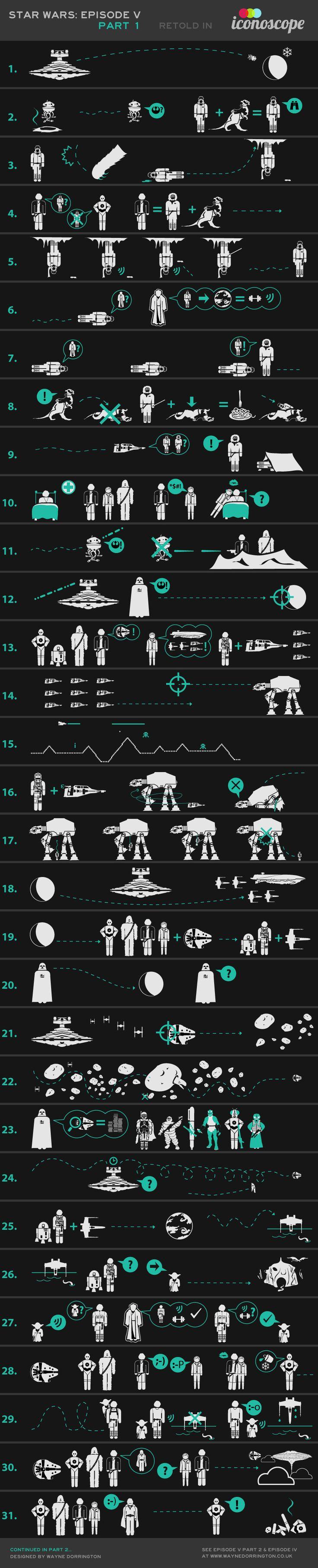 La trilogie Star Wars en 2 minutes et 12 secondes 2