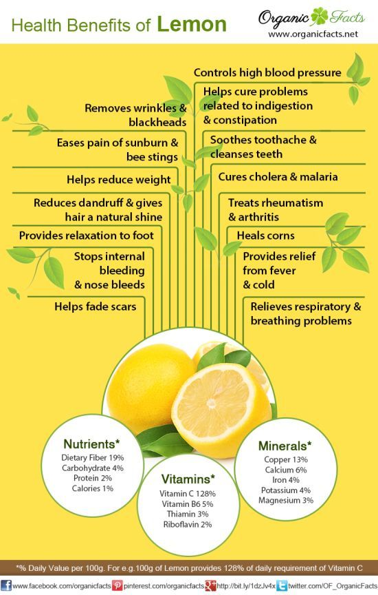 "I was wondering what I was ""doing right"" to lower my blood pressure & maybe it's the lemon water I've been drinking everyday.  YAY!"