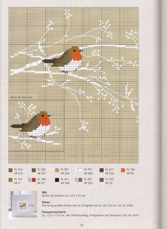 Die besten 17 ideen zu vogel vorlage auf pinterest vogel - Vogel vorlage ...