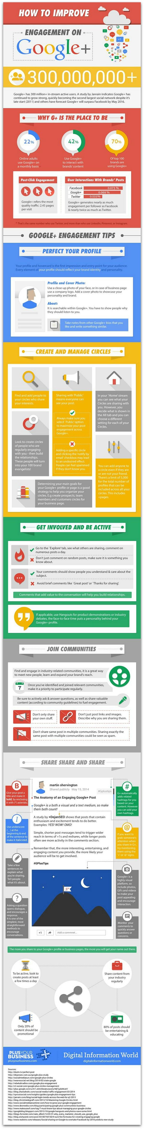 5 ways to increase engagement on Google+ #Infographic | via #BornToBeSocial - Pinterest Marketing