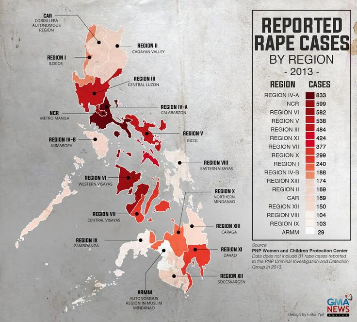 Special Report: Rape in the Philippines: Numbers reveal disturbing trend | News | GMA News Online
