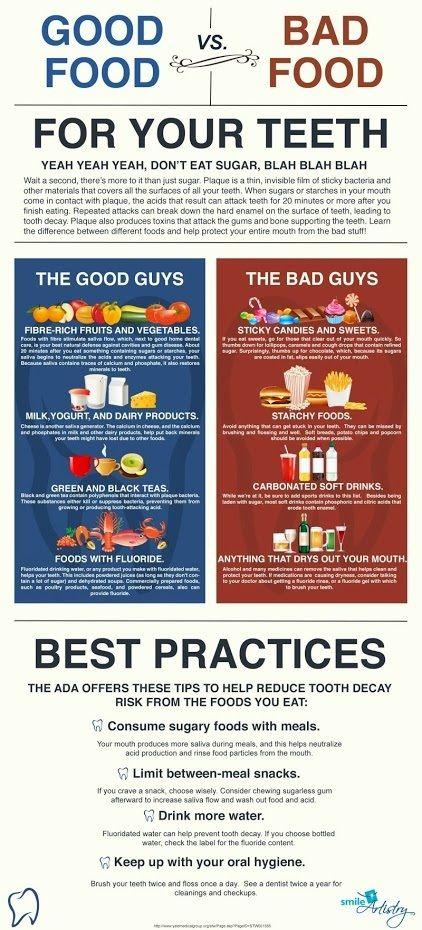 Good Food vs. Bad Food For Your Teeth | Teaching Dental Health | Pinterest | Heart disease, Bad ...