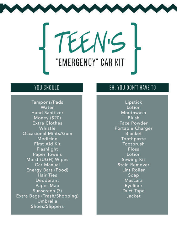 Emergency Car Kit | 23 Teen Road Trip Essentials for Girls that everyone should have!