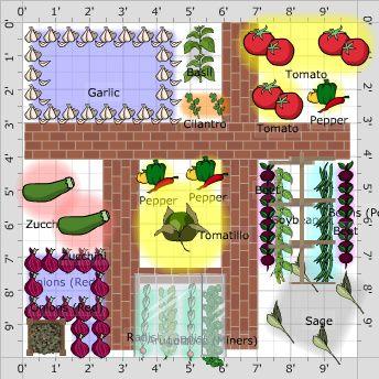 garden plan spring gardens 2013 plan