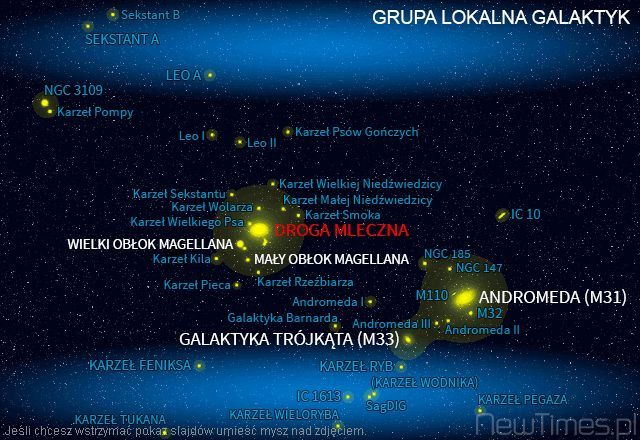 Local Supercluster in Universe.