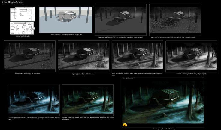 concept art design process