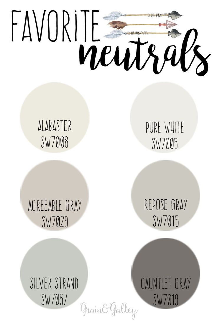 Above are just a few of my most used and favorite neutral colors from Sherwin-Williams. I love putting neutral colors on the walls in a room because it allows for color freedom in textiles, accessories and furniture. I am obsessed right now with bright, lovely spaces and these colors (with the exception of Gauntlet Gray!) fit …