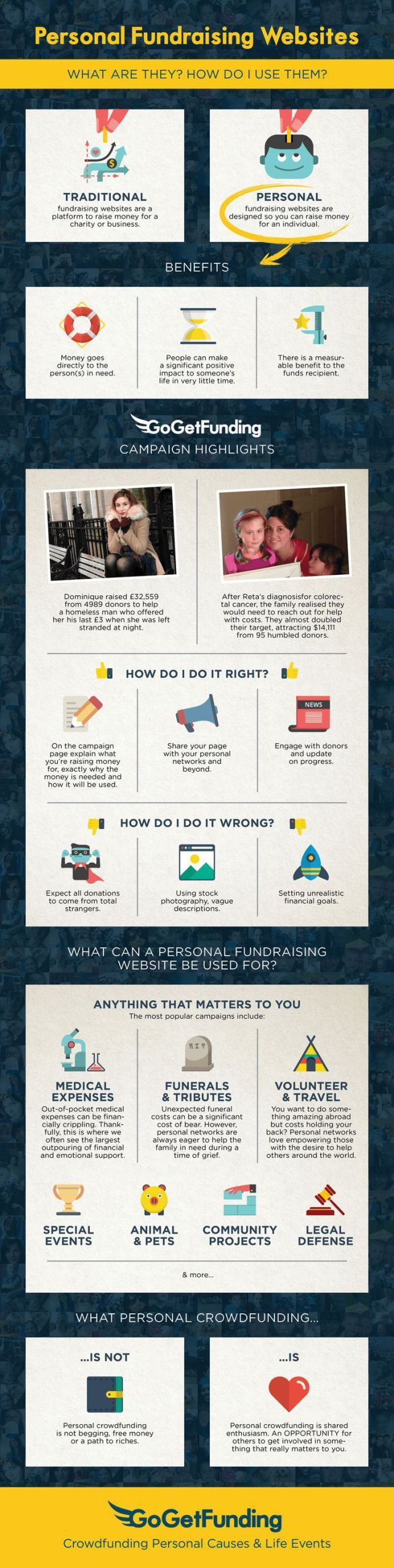 fundraising infographic : fundraising infographic : Personal Fundraising Websites  How to Use Them? [INFOG