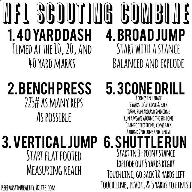 Nfl Scouting Combine 1 40 Yard Dash 2 Bench Press 225lbs 3 Vertical Jump 4 Broad Jump 5 3 Cone Dr Bench Press Vertical Jump Workout Nfl Scouting Combine