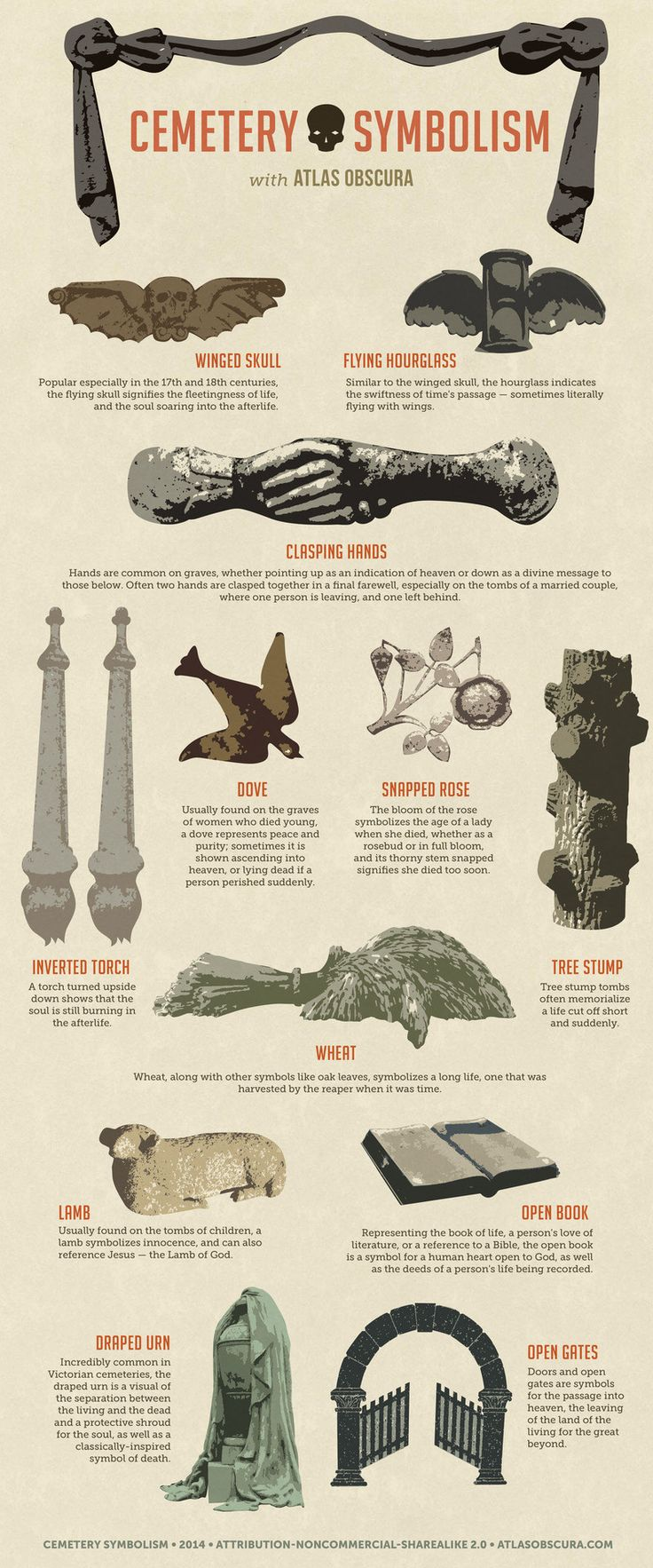 A GRAPHIC GUIDE TO CEMETERY SYMBOLISM BYATLAS OBSCURA/ 30 OCT 2014 Visit atlas obscura to find a CEMETERY near you