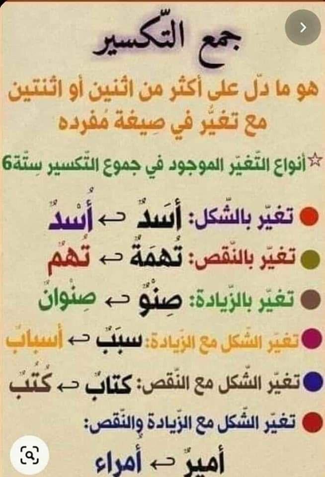 Pin By Aliouat Hamadou On قواعد اللغة العربية Learn Arabic Language Learning Arabic Arabic Language