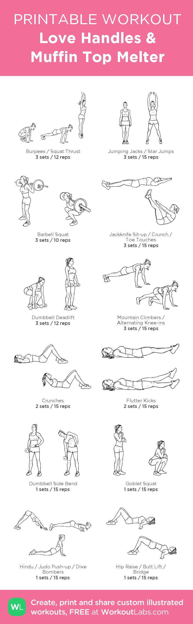 Love Handles & Muffin Top Melter: my visual workout created at WorkoutLabs.com • Click through to customize and download as a FREE PDF! #customworkout