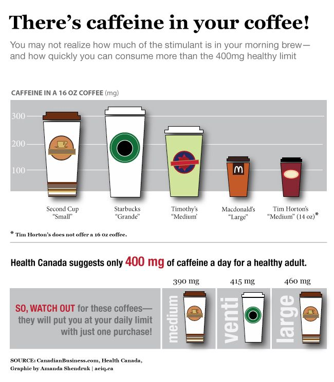 what type of market does starbucks operate Discover all statistics and data on coffeehouse industry now on statistacom the statistics number of costa coffee stores worldwide 3,036 starbucks market share in the us 398% by venue type.