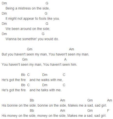 Lana Del Rey - Sad Girl Chords