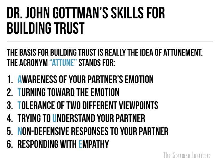 Dr. John Gottman #marriage