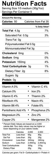 California Avocado Nutrition -  nutrition facts for an Avocado
