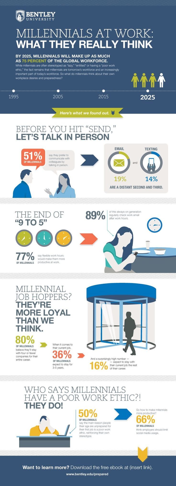 Why a Focus on the Triple Bottom Line Is Vital (Infographic)