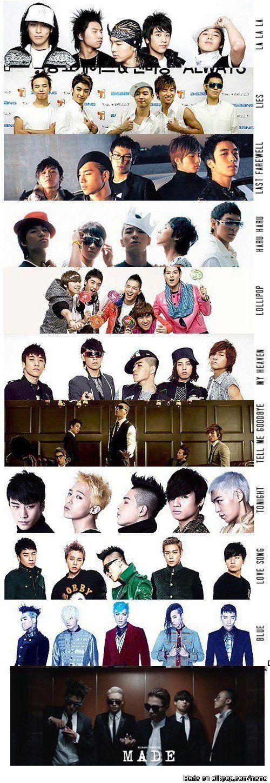 BIGBAN9 Evolution Through The Years   allkpop Meme Center